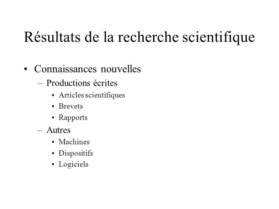 Résultats de la recherche scientifique