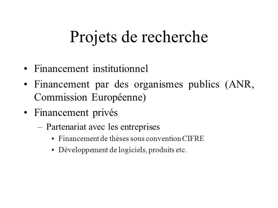 Projets de recherche Financement institutionnel