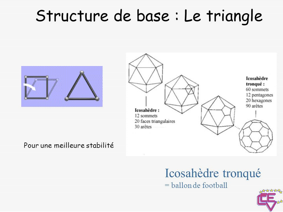 Structure de base : Le triangle