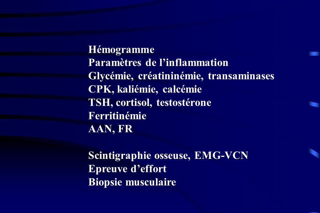 Hémogramme Paramètres de l'inflammation. Glycémie, créatininémie, transaminases. CPK, kaliémie, calcémie.