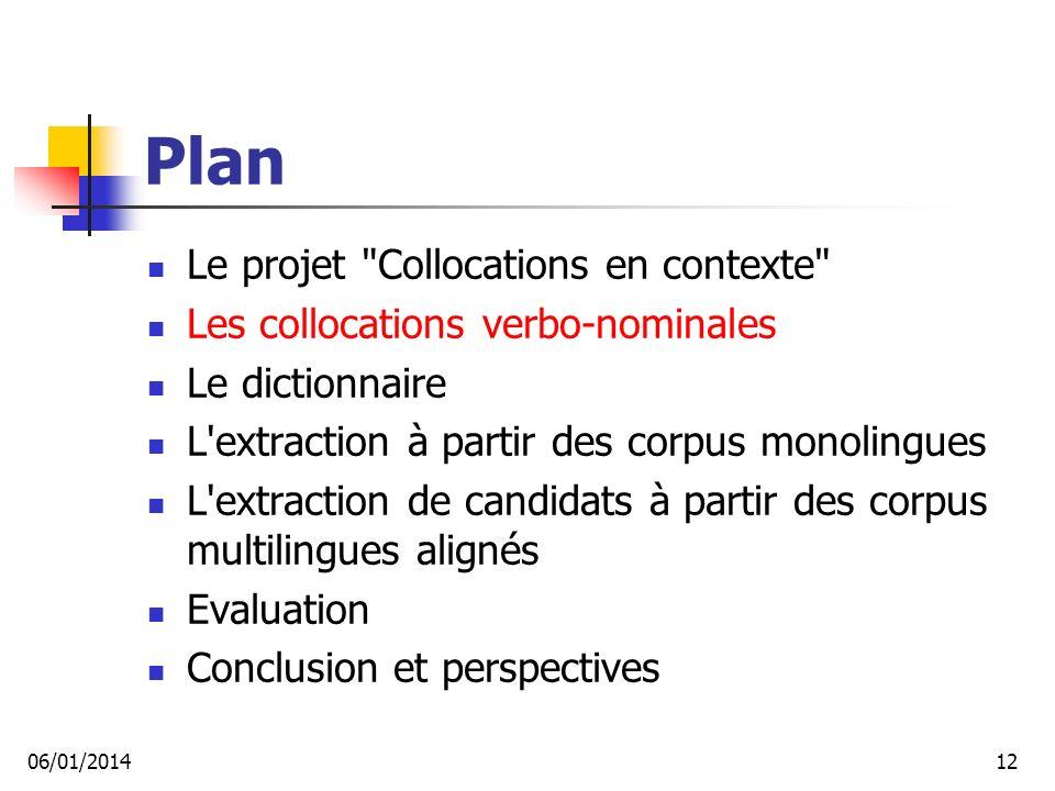 Plan Le projet Collocations en contexte