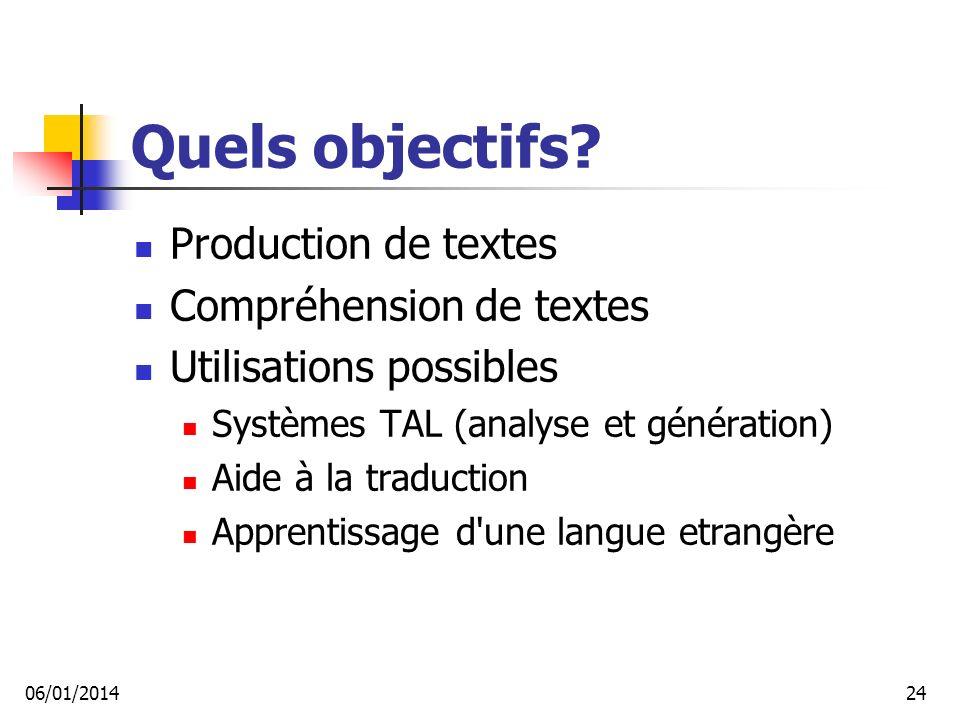 Quels objectifs Production de textes Compréhension de textes
