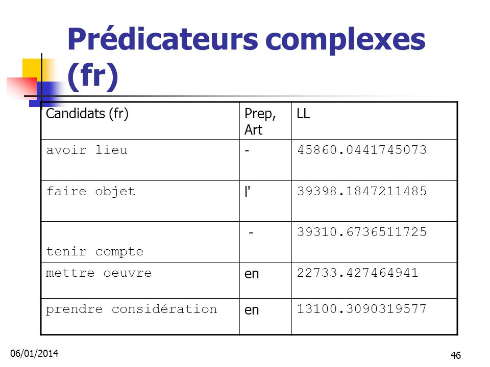 Prédicateurs complexes (fr)