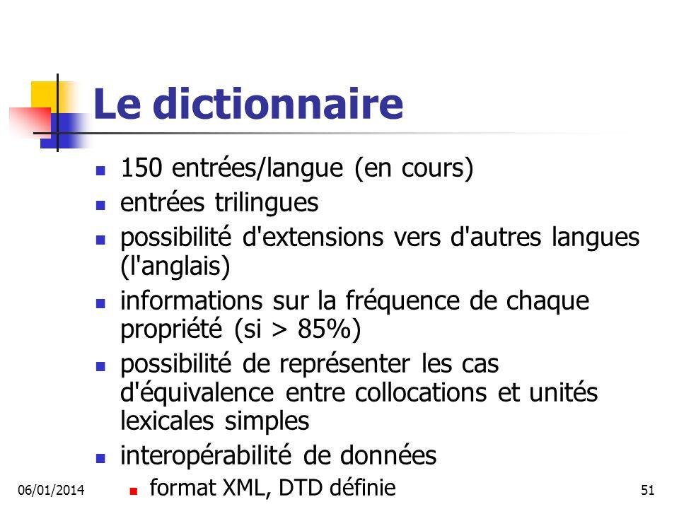 Le dictionnaire 150 entrées/langue (en cours) entrées trilingues