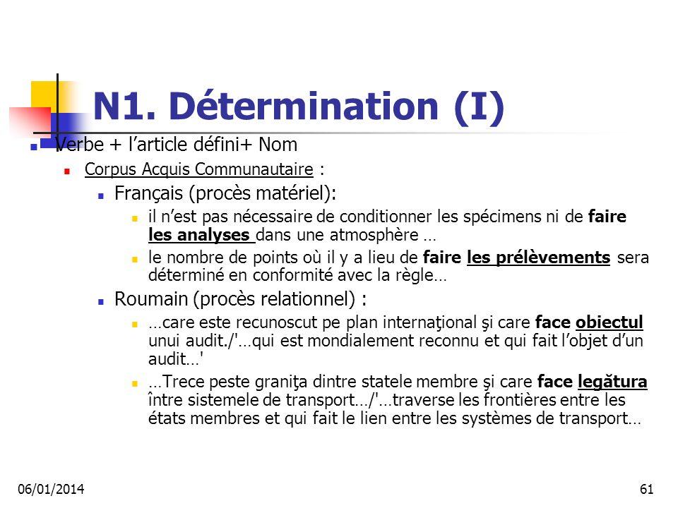 N1. Détermination (I) Verbe + l'article défini+ Nom
