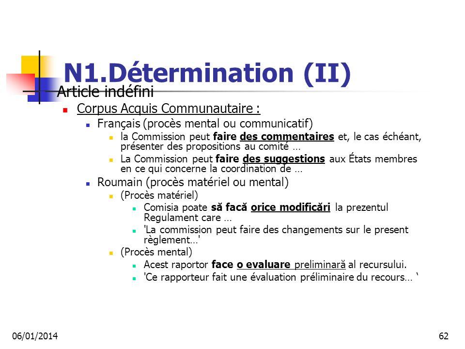 N1.Détermination (II) Article indéfini Corpus Acquis Communautaire :