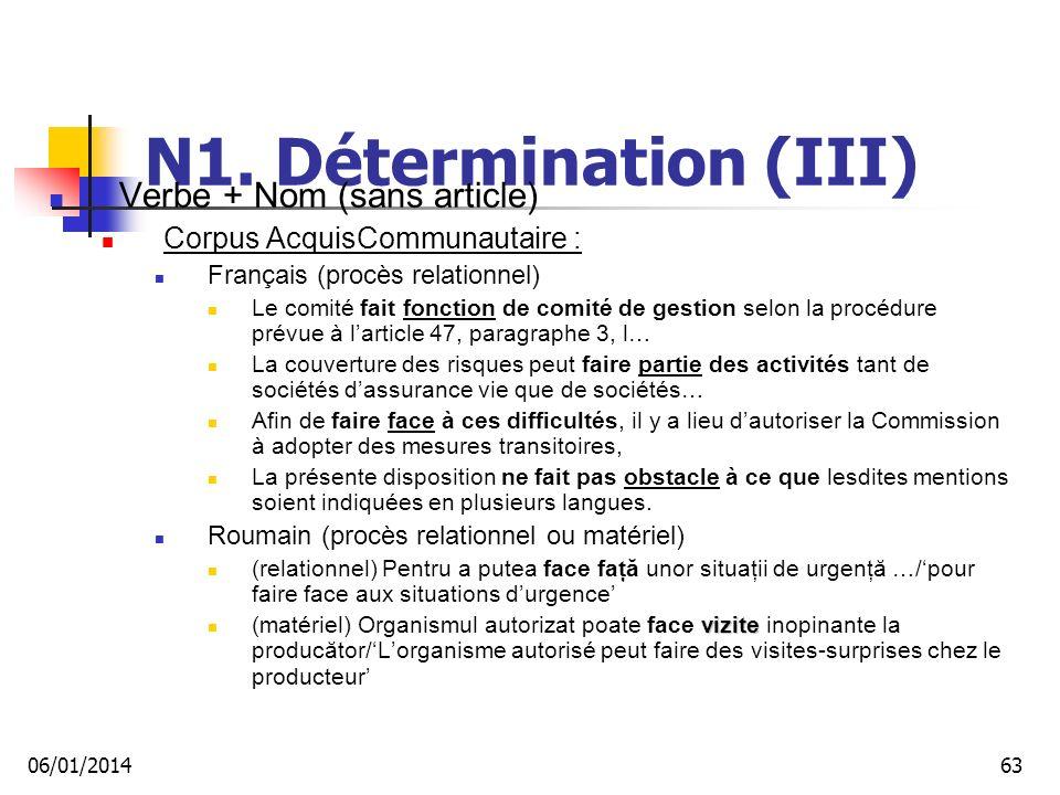 N1. Détermination (III) Verbe + Nom (sans article)