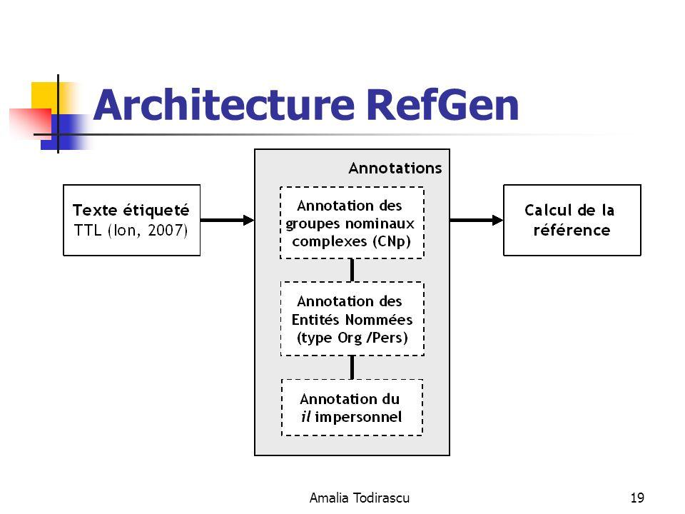 Architecture RefGen Amalia Todirascu