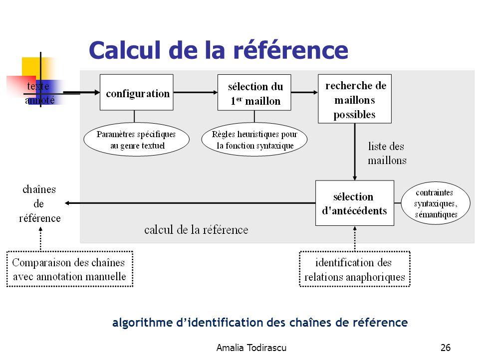 algorithme d'identification des chaînes de référence