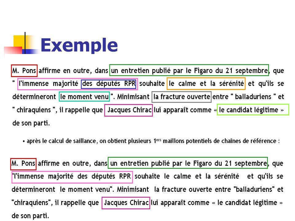 Exemple Amalia Todirascu