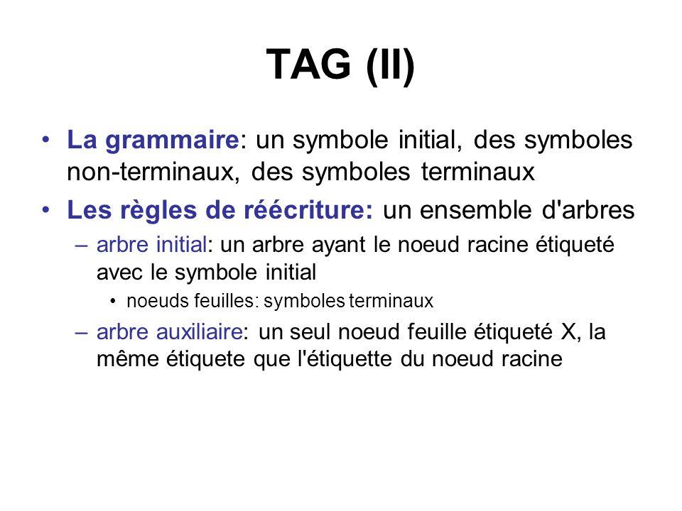 TAG (II) La grammaire: un symbole initial, des symboles non-terminaux, des symboles terminaux. Les règles de réécriture: un ensemble d arbres.