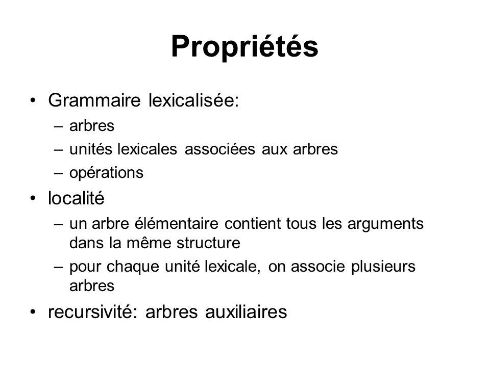 Propriétés Grammaire lexicalisée: localité