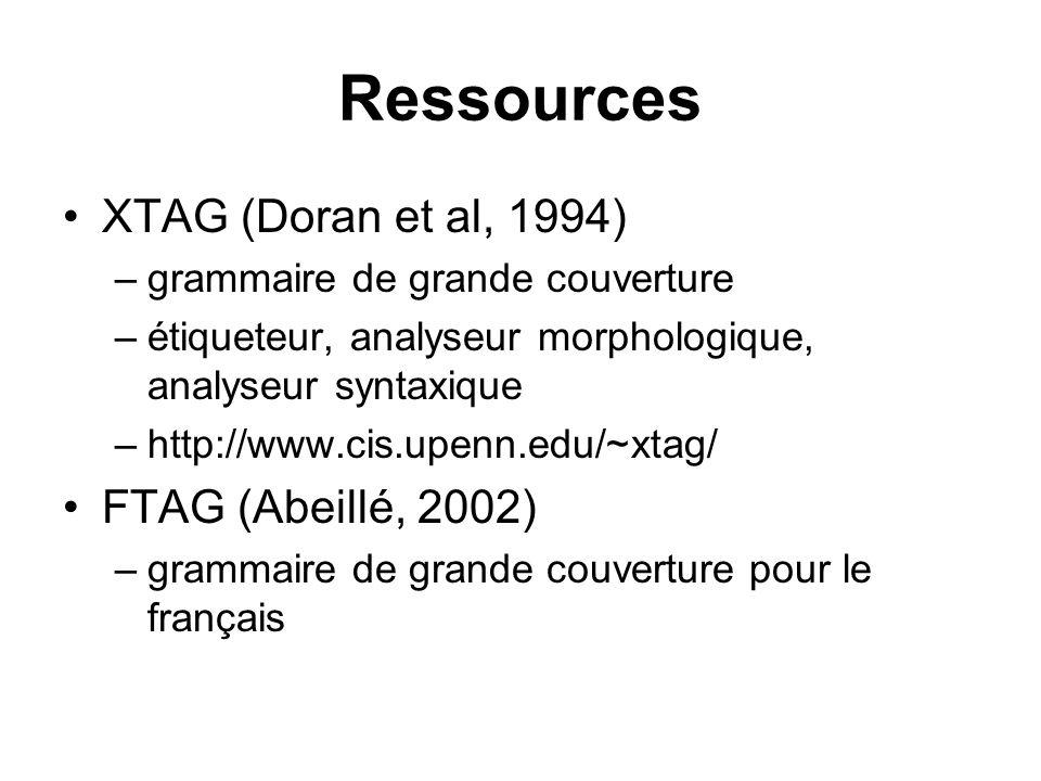Ressources XTAG (Doran et al, 1994) FTAG (Abeillé, 2002)