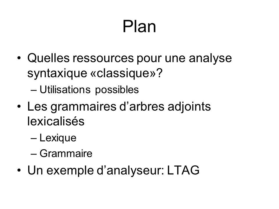 Plan Quelles ressources pour une analyse syntaxique «classique»
