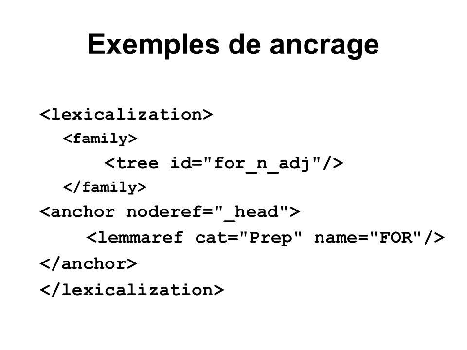 Exemples de ancrage <lexicalization>