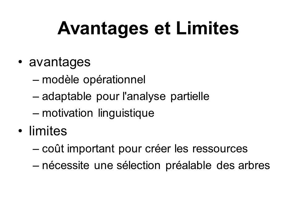 Avantages et Limites avantages limites modèle opérationnel