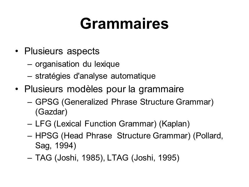 Grammaires Plusieurs aspects Plusieurs modèles pour la grammaire