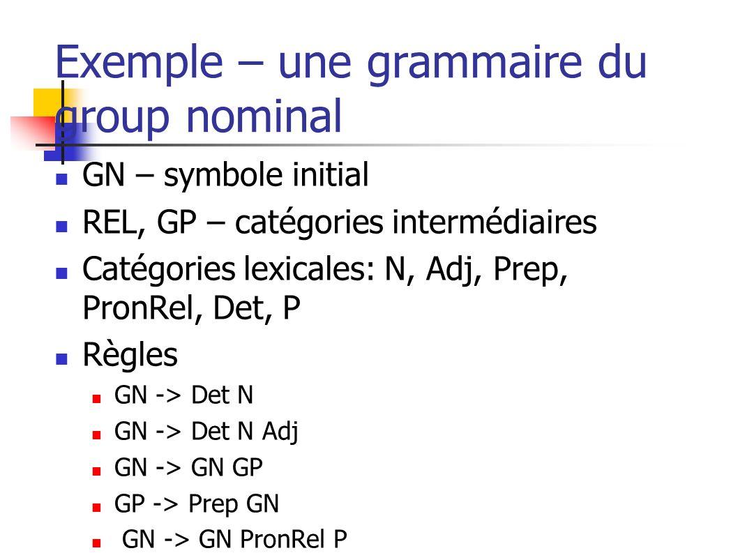 Exemple – une grammaire du group nominal