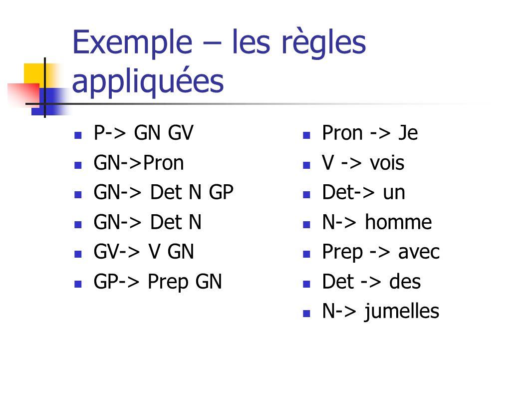Exemple – les règles appliquées