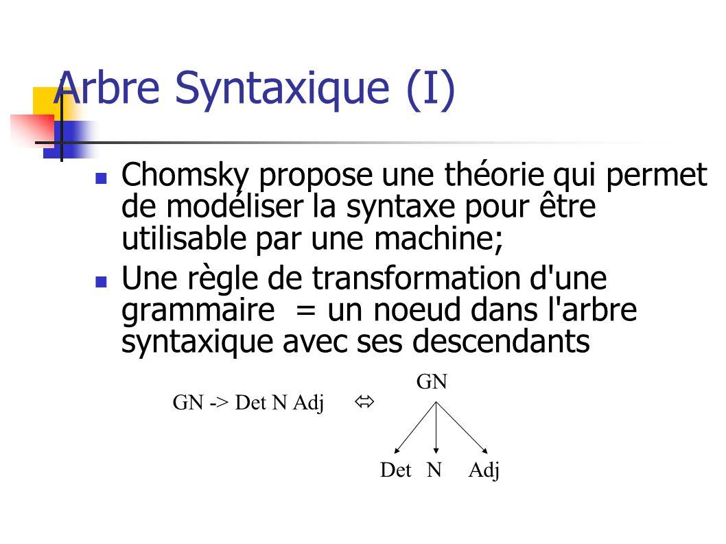 Arbre Syntaxique (I) Chomsky propose une théorie qui permet de modéliser la syntaxe pour être utilisable par une machine;