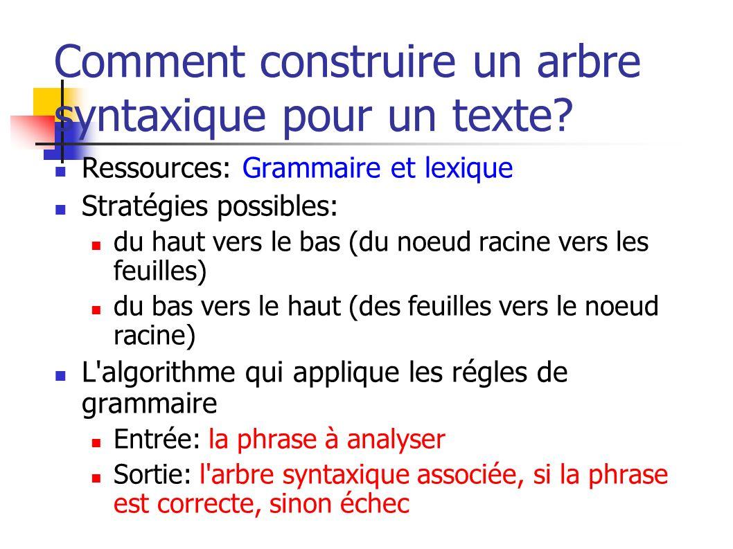 Comment construire un arbre syntaxique pour un texte