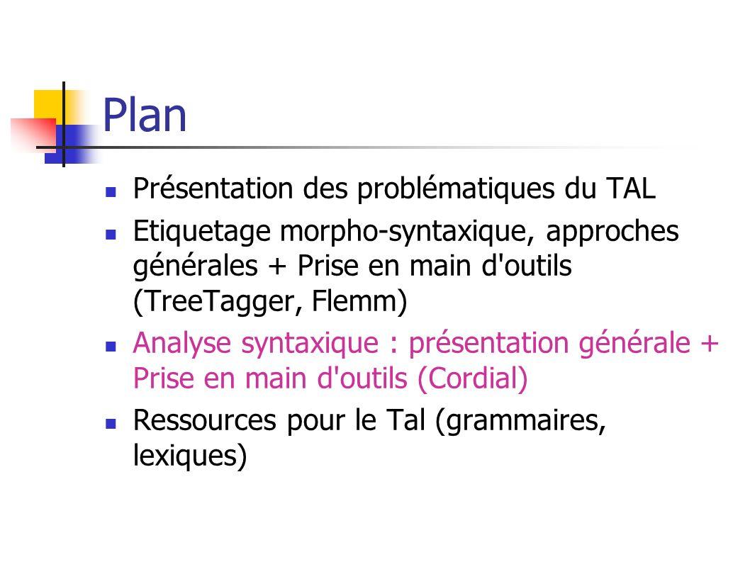 Plan Présentation des problématiques du TAL