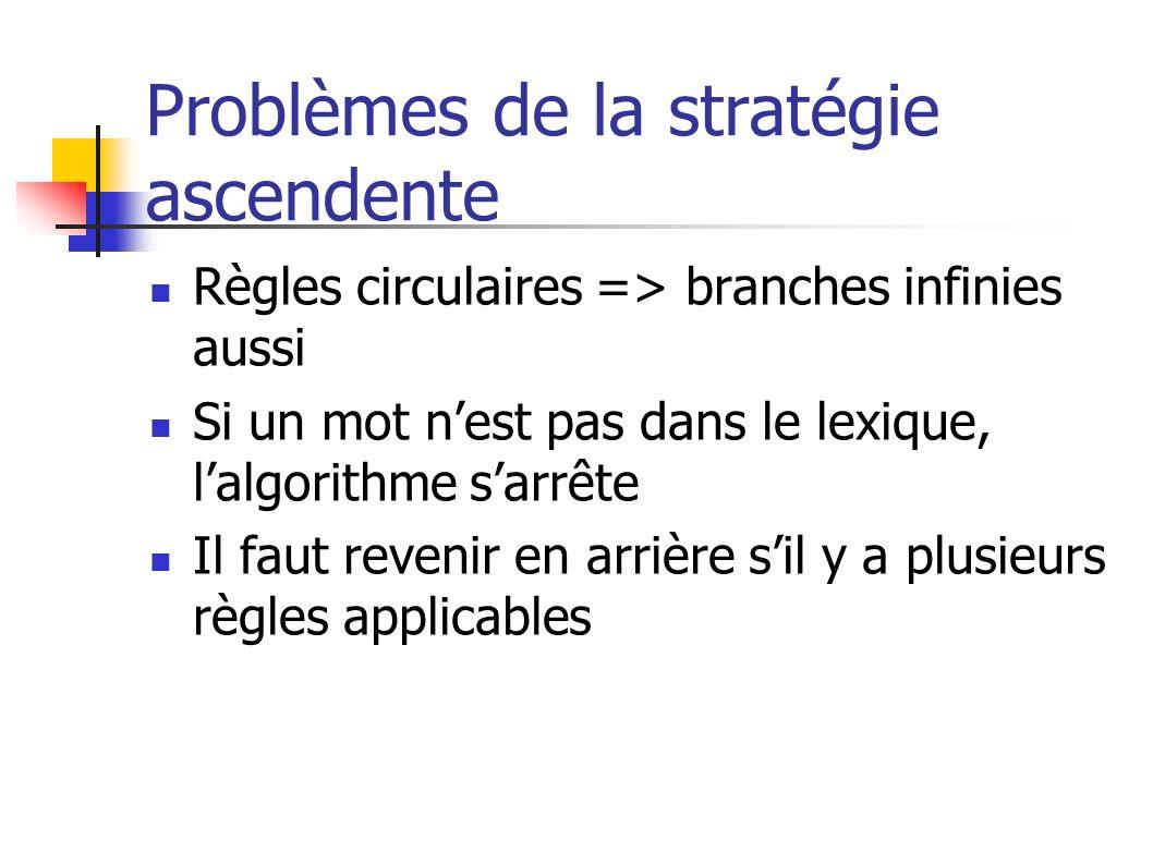 Problèmes de la stratégie ascendente