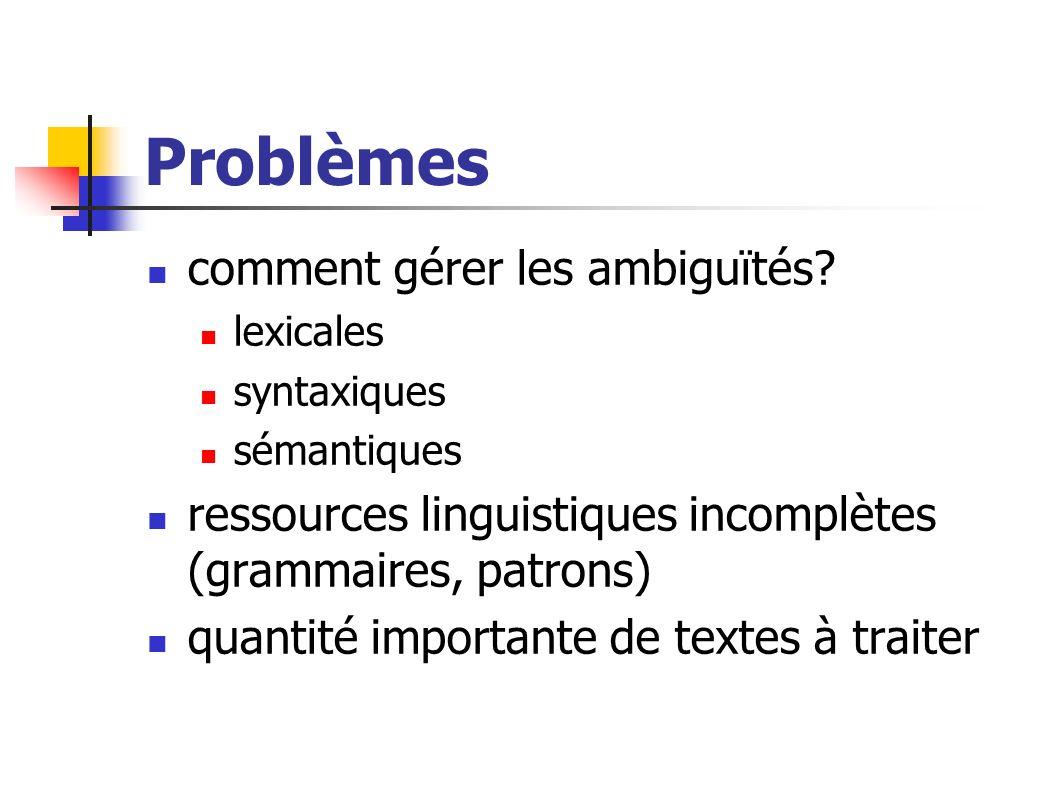Problèmes comment gérer les ambiguïtés