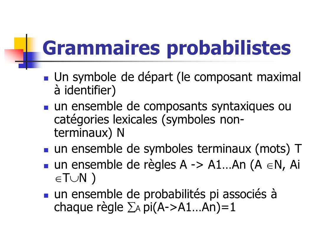 Grammaires probabilistes