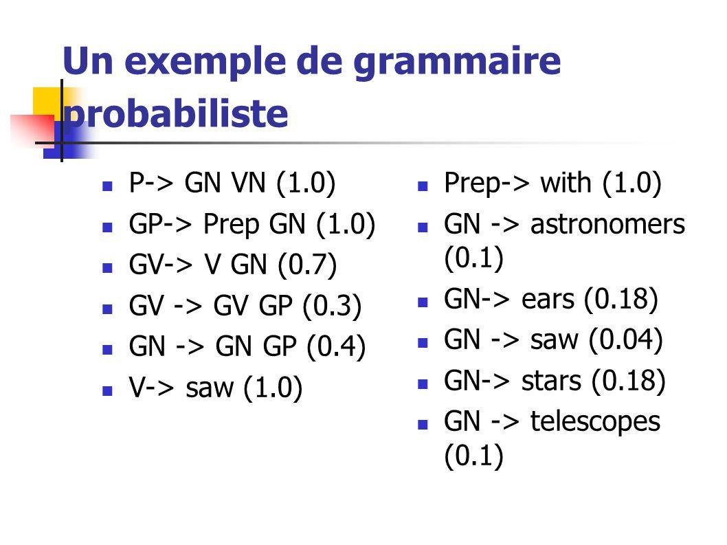 Un exemple de grammaire probabiliste