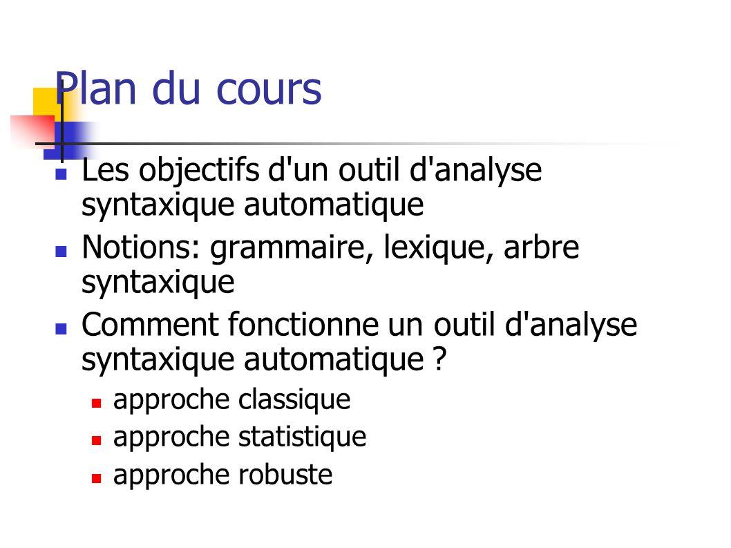 Plan du cours Les objectifs d un outil d analyse syntaxique automatique. Notions: grammaire, lexique, arbre syntaxique.