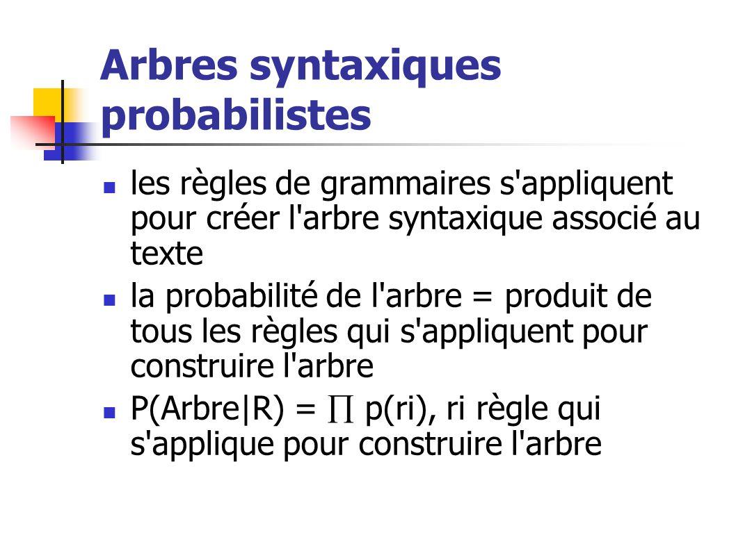 Arbres syntaxiques probabilistes