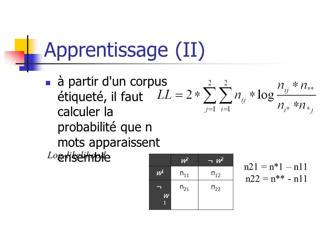 Apprentissage (II) à partir d un corpus étiqueté, il faut calculer la probabilité que n mots apparaissent ensemble.