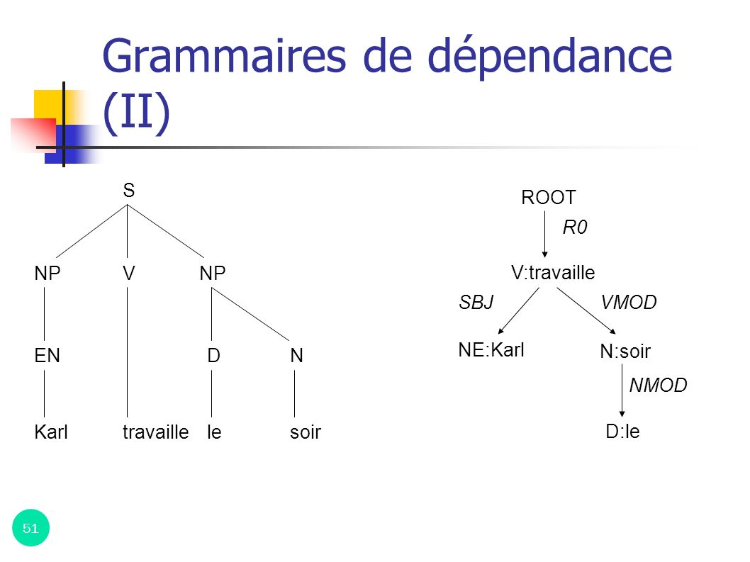 Grammaires de dépendance (II)