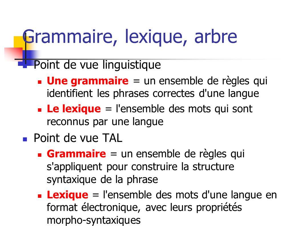 Grammaire, lexique, arbre