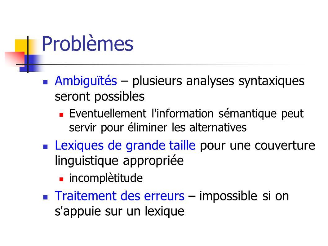 Problèmes Ambiguïtés – plusieurs analyses syntaxiques seront possibles