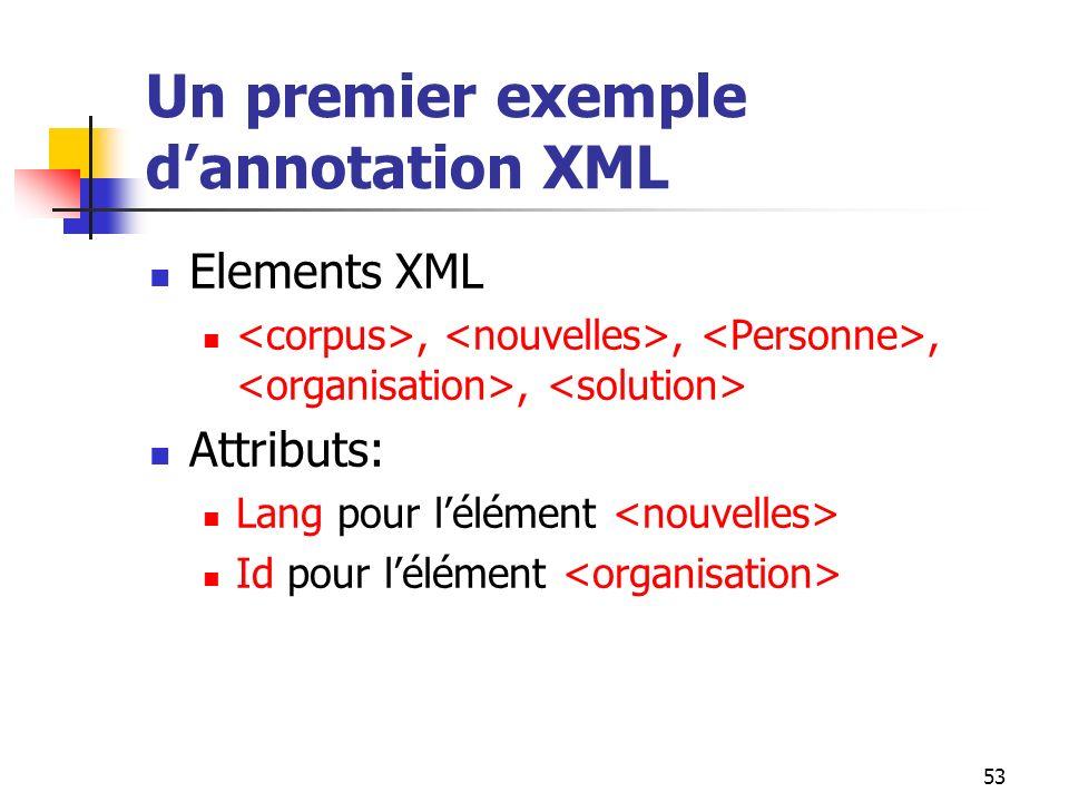 Un premier exemple d'annotation XML