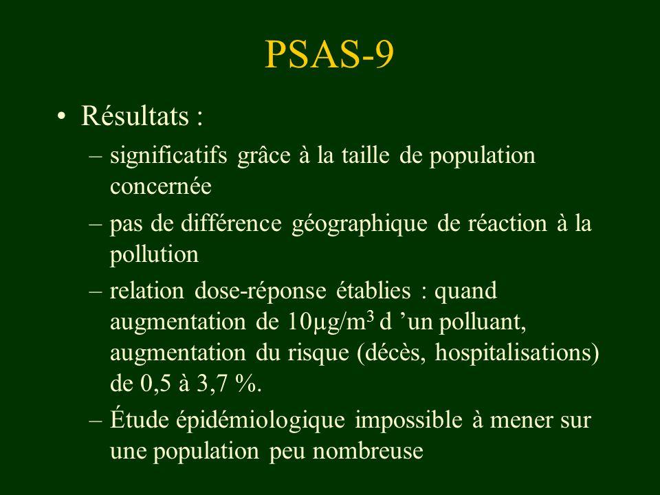 PSAS-9 Résultats : significatifs grâce à la taille de population concernée. pas de différence géographique de réaction à la pollution.
