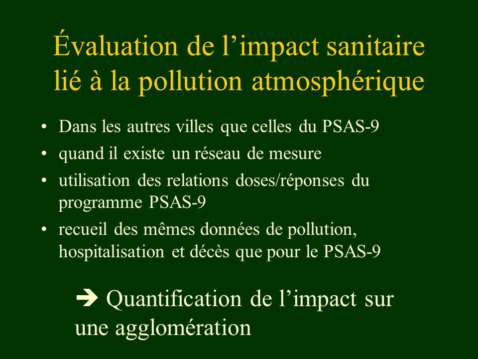 Évaluation de l'impact sanitaire lié à la pollution atmosphérique