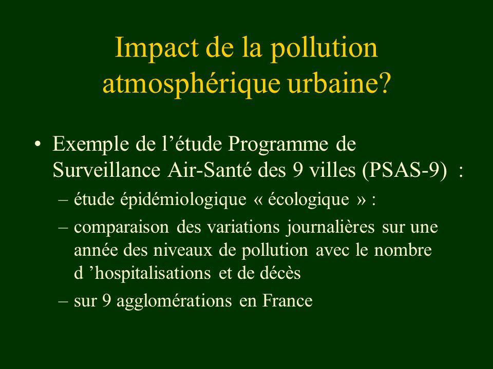Impact de la pollution atmosphérique urbaine