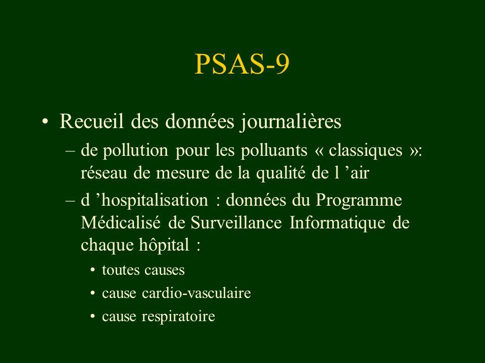 PSAS-9 Recueil des données journalières
