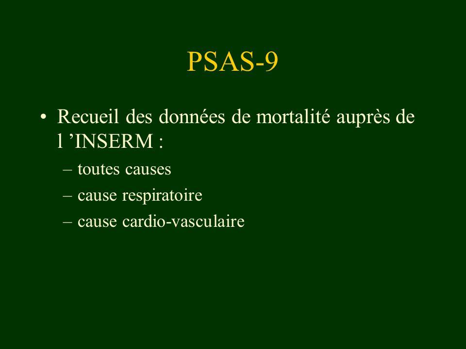PSAS-9 Recueil des données de mortalité auprès de l 'INSERM :