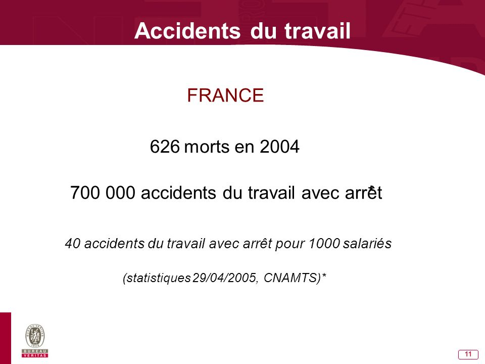 Accidents du travail FRANCE 626 morts en 2004