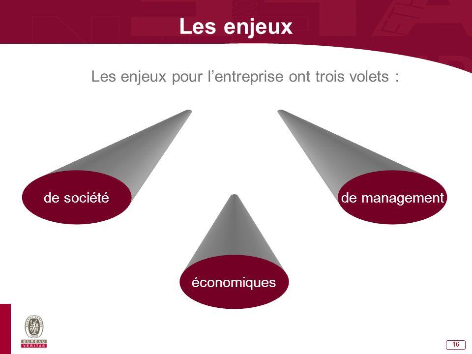Les enjeux Les enjeux pour l'entreprise ont trois volets : de société