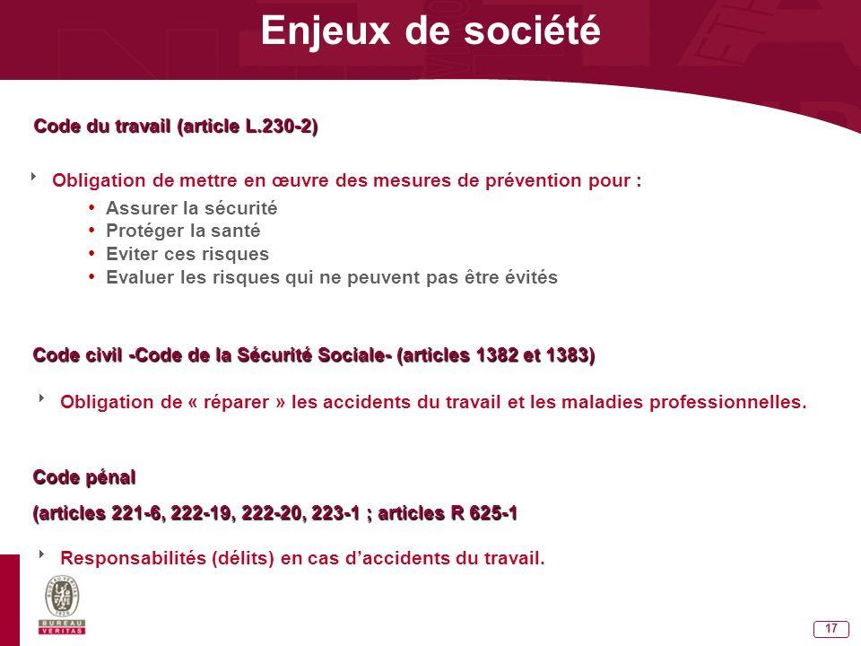 Enjeux de société Code du travail (article L.230-2)