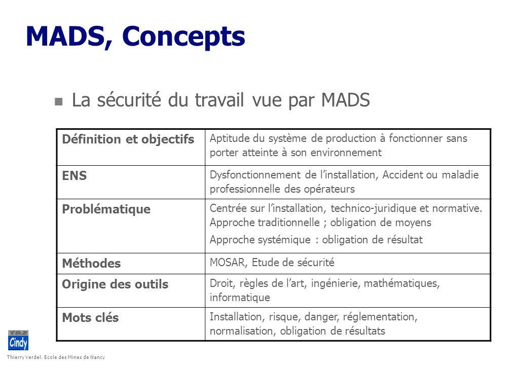 MADS, Concepts La sécurité du travail vue par MADS