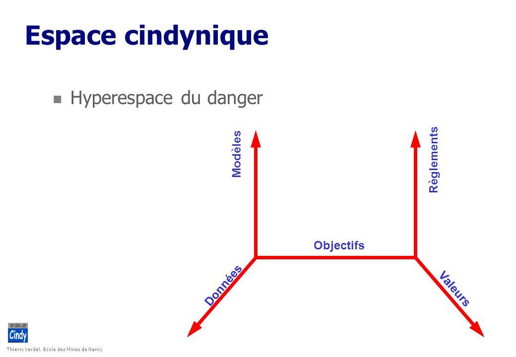 Espace cindynique Hyperespace du danger Modèles Règlements Objectifs