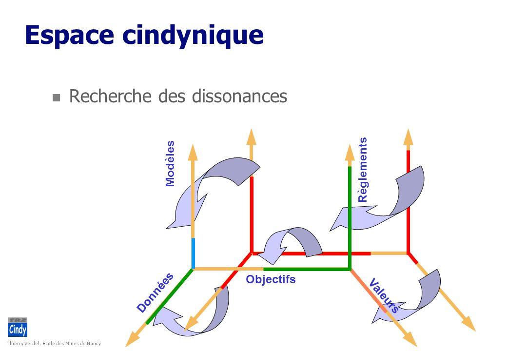 Espace cindynique Recherche des dissonances Modèles Règlements