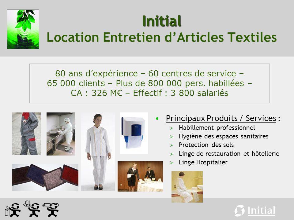 Initial Location Entretien d'Articles Textiles