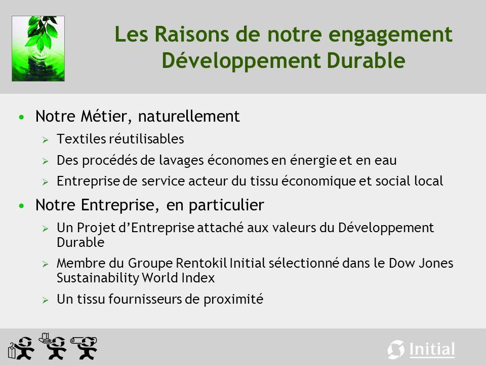 Les Raisons de notre engagement Développement Durable
